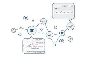 AI学習atama+