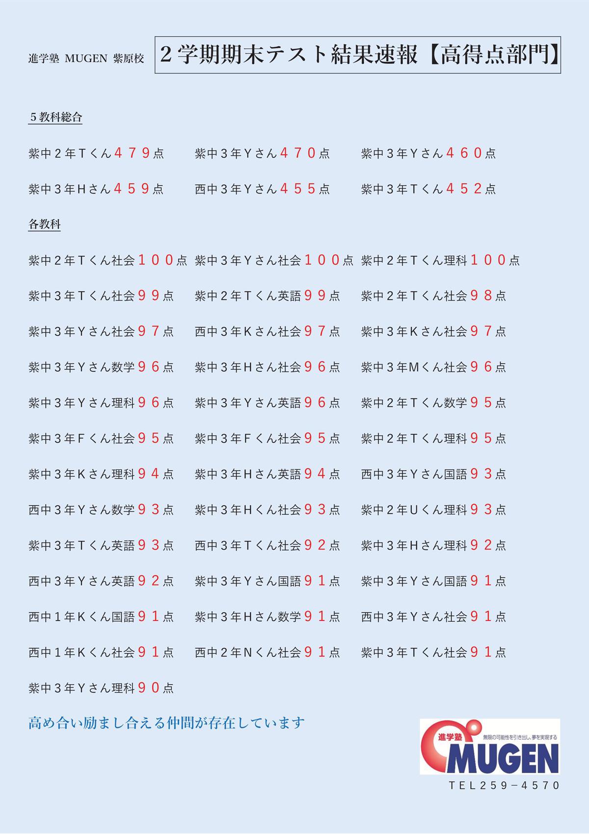 2学期期末テスト速報(紫原校)